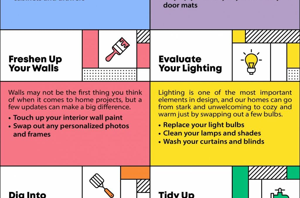 Infographic showing 6 ways to prepare your home to sell