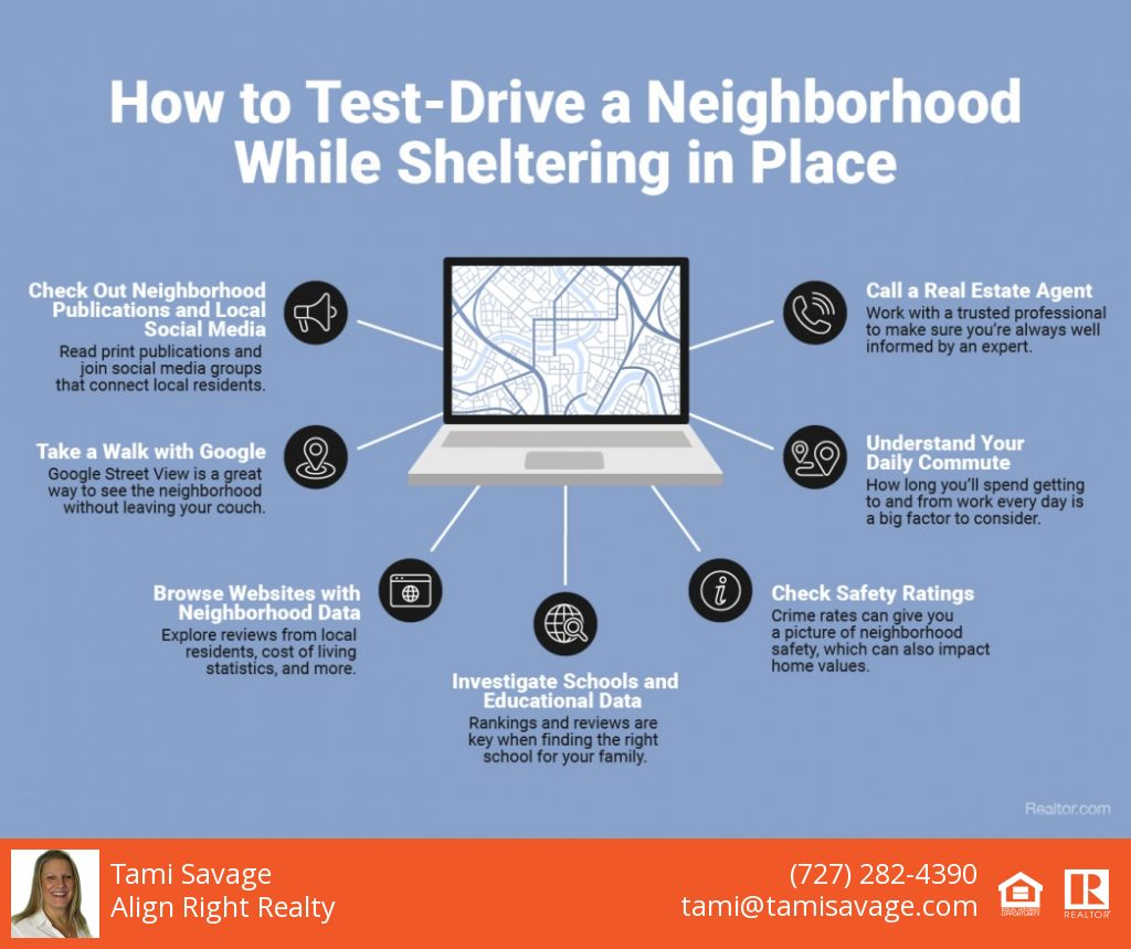 How to Test Drive a Neighborhood While Sheltering in Place [Infographic]