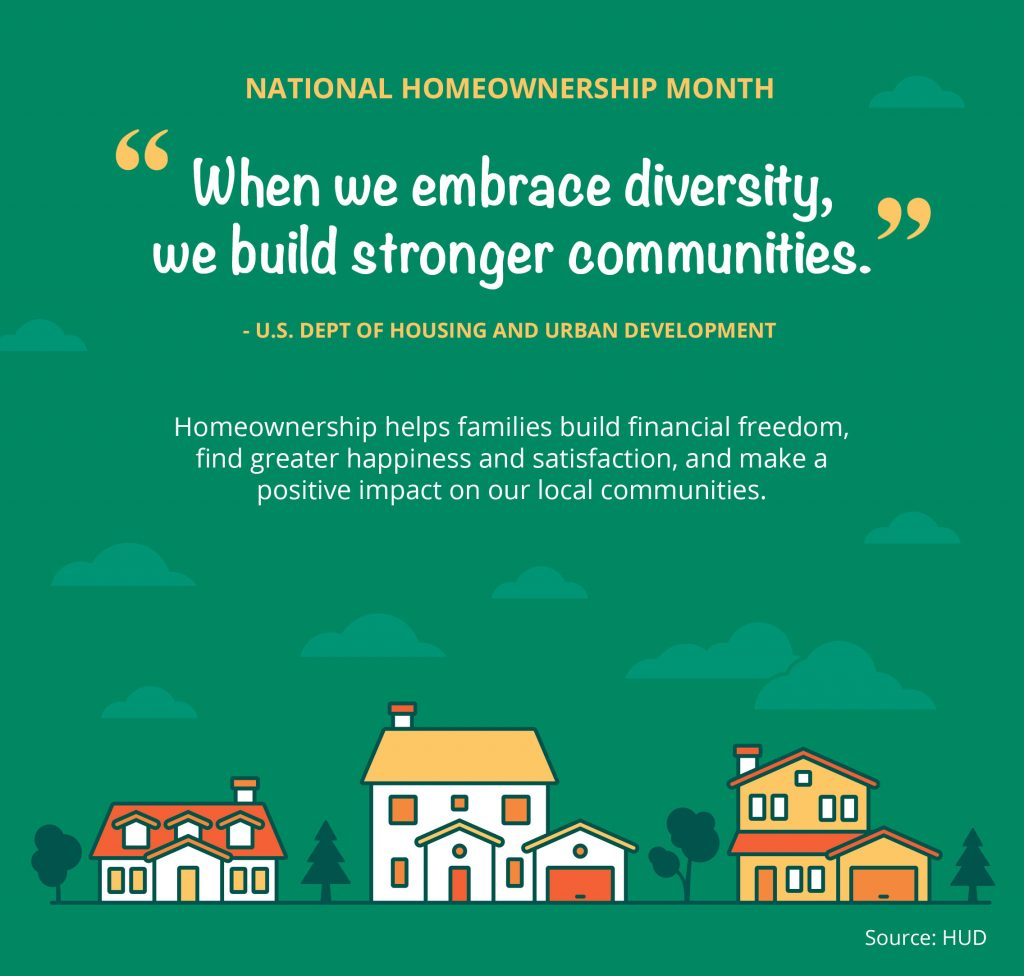 National Homeownership Month INFOGRAPHIC