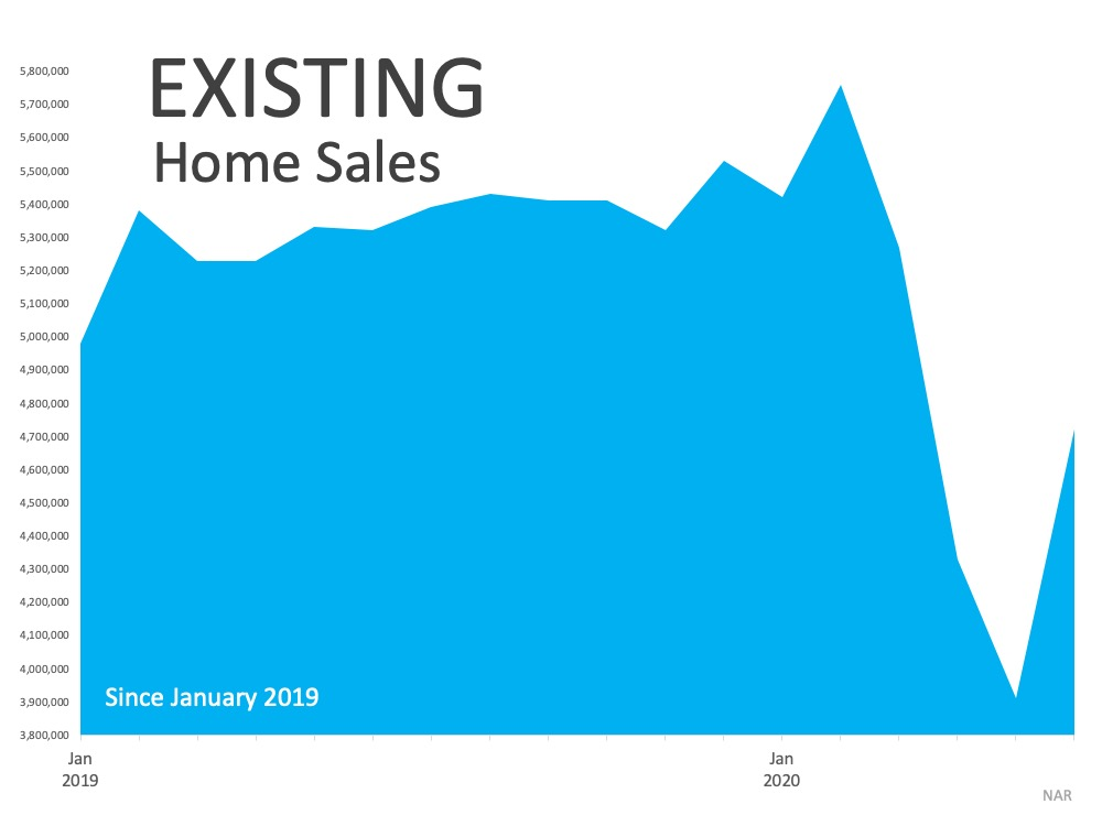This graph starts with Jan 2019 and shows a pretty stable home sales ranging between 5,000,000 and 5,800,000, then a very SHARP decline in April to May with home sales around 3,900,000 and a sharp rebound in June, already back up to 4,700,000.