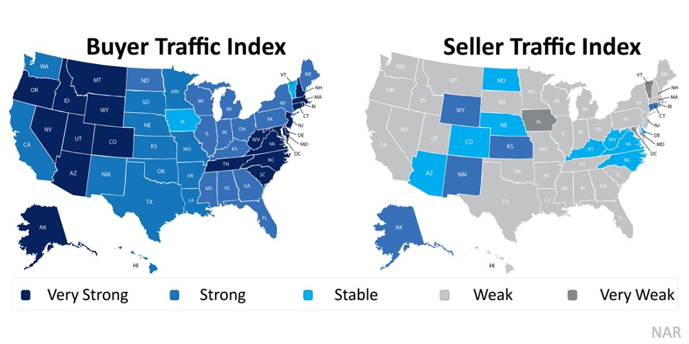 Buyer Traffic Index: Florida is strong! Seller Traffic Index: Florida is Weak