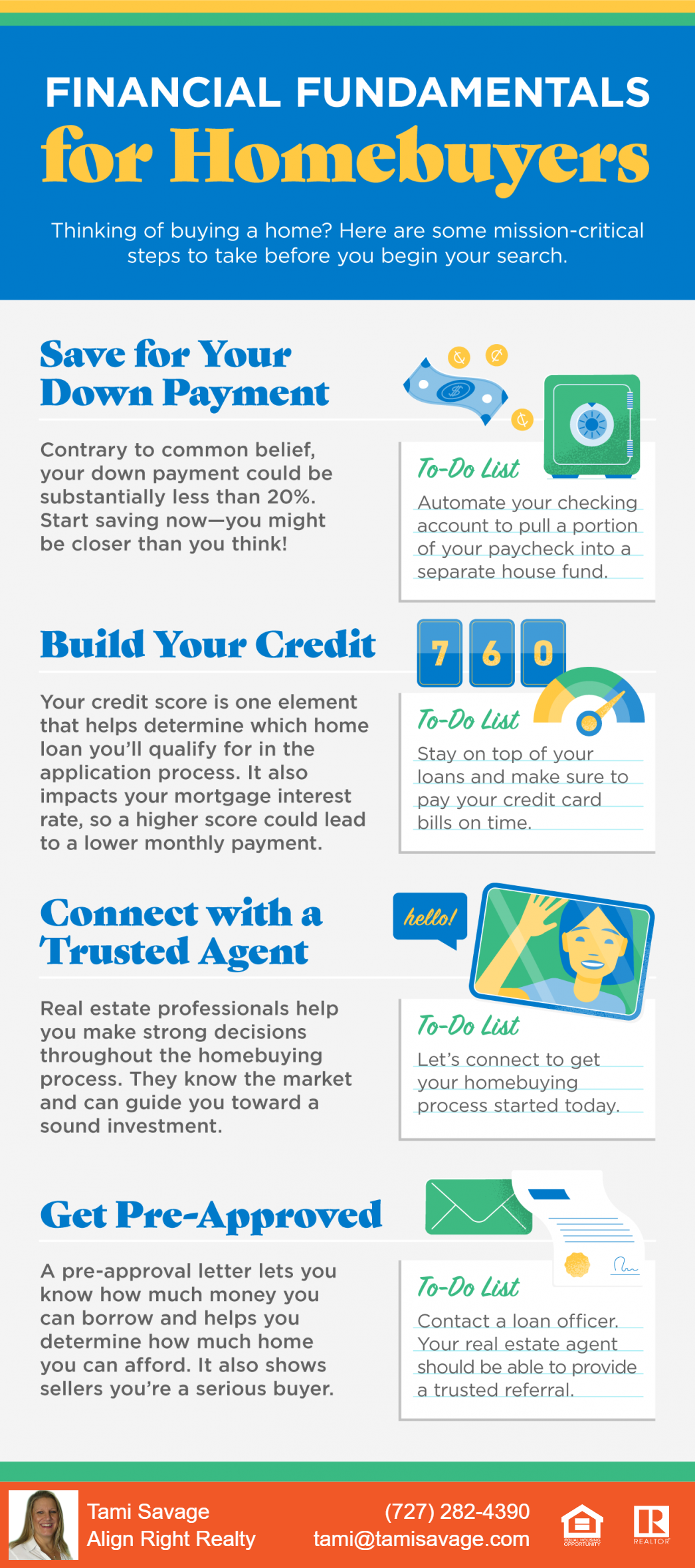 Financial Fundamentals for Homebuyers. Thinking of buying a home? Here are some mission-critical steps to take before you begin your search. SAVE FOR YOUR DOWN PAYMENT. Contrary to common belief, your down payment could be substantially less than 20%. Start Saving now - you might be closer than you think! To-do list item: Automate your checking account to pull a portion of your paycheck into a separate house fund. BUILD YOUR CREDIT. Your credit score is one element that helps determine which home loan you'll qualify for in the application process. It also impacts your mortgage interst rate, so a higher score could lead to a lower monthly payment. To-do list item: Stay on top of your loans and make sure to pay your credit card bills on time. CONNECT WITH A TRUSTED AGENT. Real estate professionals help you make strong decisions throughout the homebuying process. They know the market and can guide you toward a sound investment. To-do list item: Let's connect to get your homebuying process started today. GET PRE-APPROVED. A pre-approval letter lets you know how much money you can borrow and helps you determine how much home you can afford. It also shows sellers you're a serious buyer. To-do list item: Contact a loan officer. Your real estate agent should be able to provide a trusted referral.
