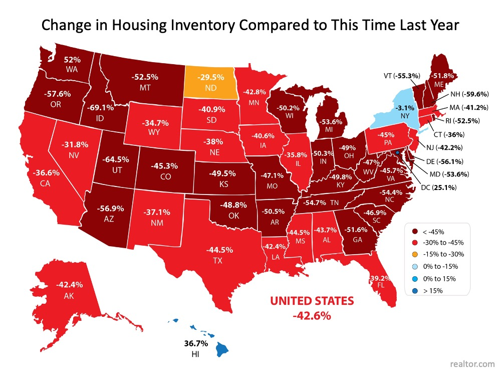 Change in Housing Inventory Compared to this Time Last Year.  U.S. was at a -42.6% and Florida is close with somewhere between -30% to -45%. Source: realtor.com