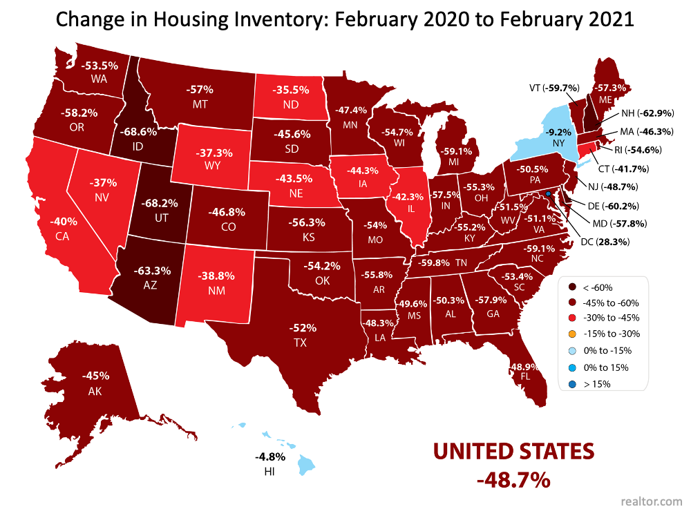 Change in Housing Inventory: February 2020 to February 2021.  U.S. -48.7% and Florida is -48.9%. Source: Realtor.com