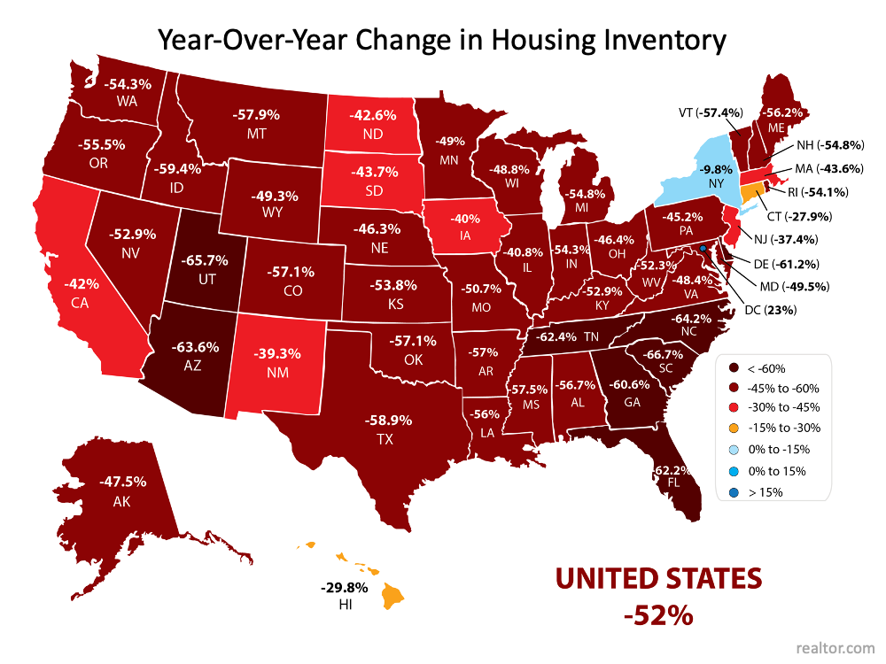 Comparing the two maps shows a correlation between change in listing inventory and price appreciation in many states. U.S. -52% and Florida -62.2%. Source: realtor.com
