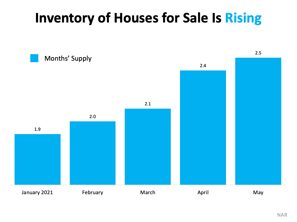 Inventory of Houses for Sale is Rising. Source: NAR