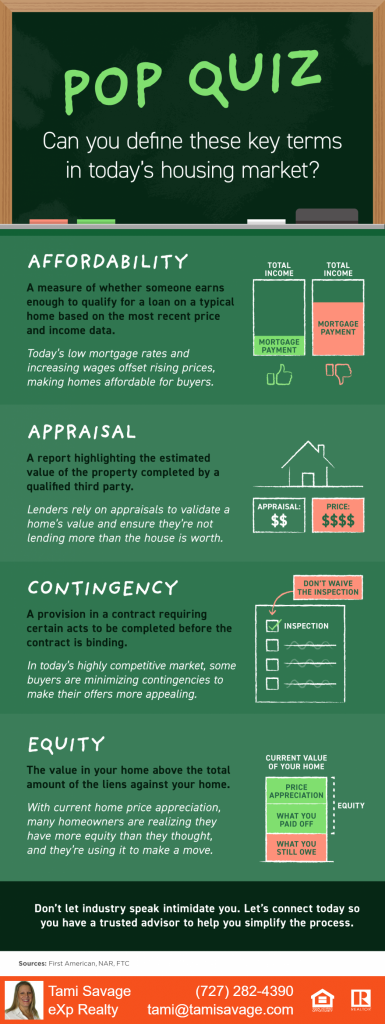 Pop Quiz: Can you define these key terms in today's housing Market? Source: First American, NAR, FTC