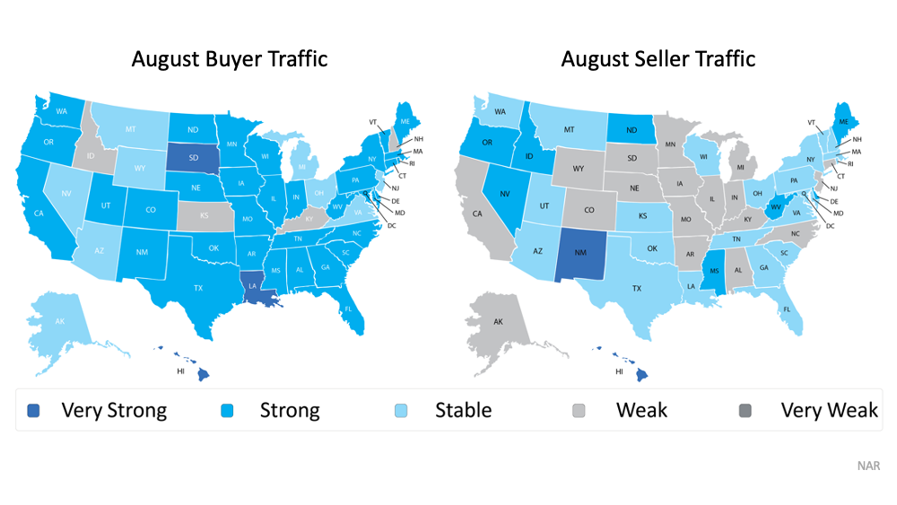 Florida August Buyer Traffic STRONG and the August Seller Traffic was STABLE.  Source: NAR